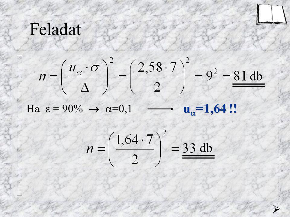 Feladat Ha  = 90%   =0,1 u  =1,64 !! db db 