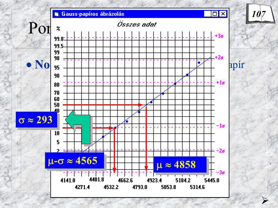 Gauss-papír Pontbecslés folytatása   Normális eloszlás   4858  -   4565   293 107