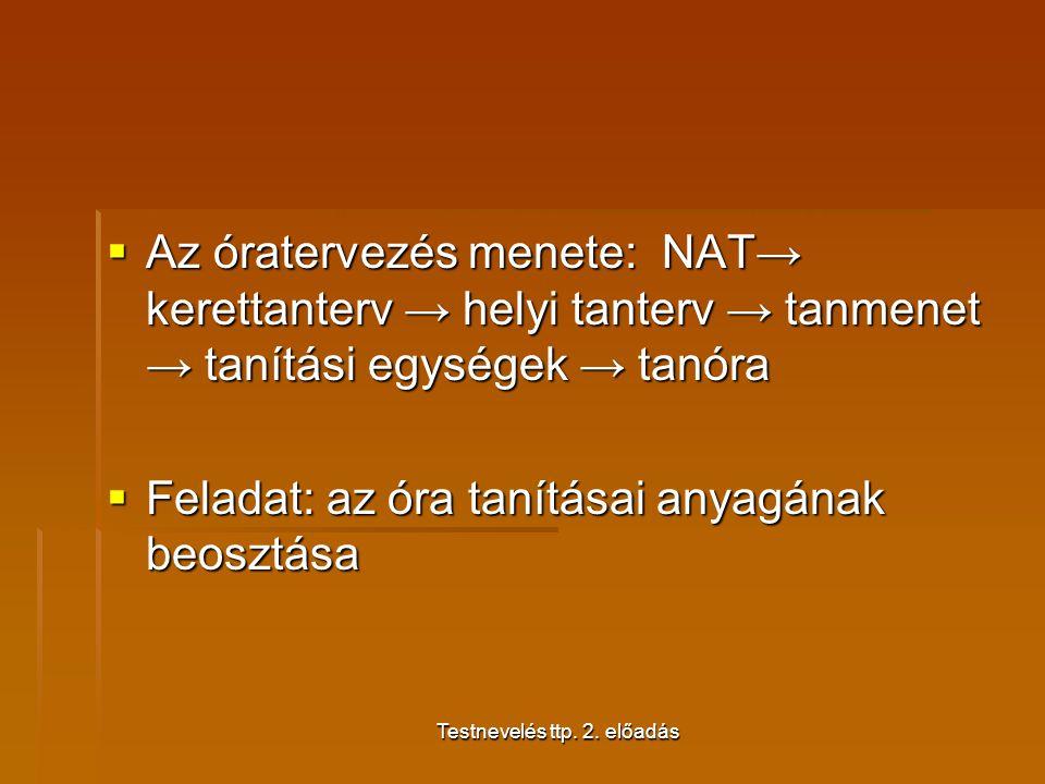 Testnevelés ttp. 2. előadás  Az óratervezés menete: NAT→ kerettanterv → helyi tanterv → tanmenet → tanítási egységek → tanóra  Feladat: az óra tanít