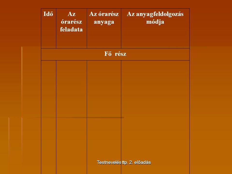 Testnevelés ttp. 2. előadás IdőAz órarész feladata Az órarész anyaga Az anyagfeldolgozás módja Fő rész