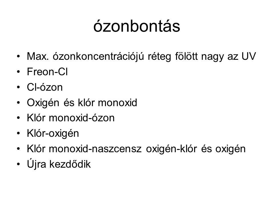 ózonbontás Max. ózonkoncentrációjú réteg fölött nagy az UV Freon-Cl Cl-ózon Oxigén és klór monoxid Klór monoxid-ózon Klór-oxigén Klór monoxid-naszcens