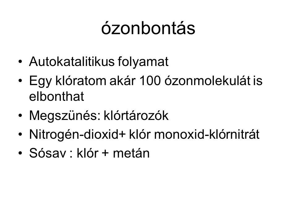 ózonbontás Autokatalitikus folyamat Egy klóratom akár 100 ózonmolekulát is elbonthat Megszünés: klórtározók Nitrogén-dioxid+ klór monoxid-klórnitrát S