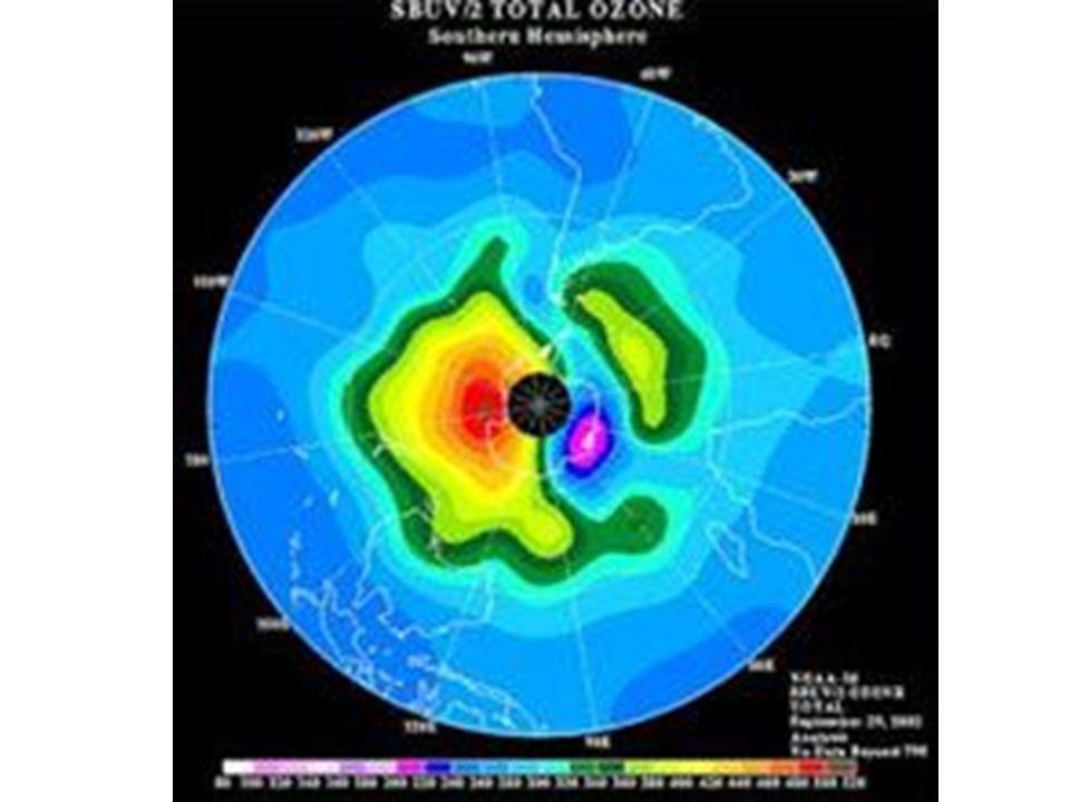 ózon 1Dobson egység: azt az ózonmennyiséget jelenti, amely a tenger szintjén mért átlagos légnyomáson és hőmérsékleten 0,01 mm vastag réteget alkotna 300 DU: tengerszinten 3 mm réteg