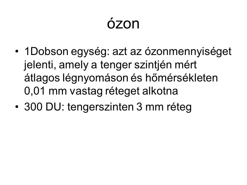 ózon 1Dobson egység: azt az ózonmennyiséget jelenti, amely a tenger szintjén mért átlagos légnyomáson és hőmérsékleten 0,01 mm vastag réteget alkotna