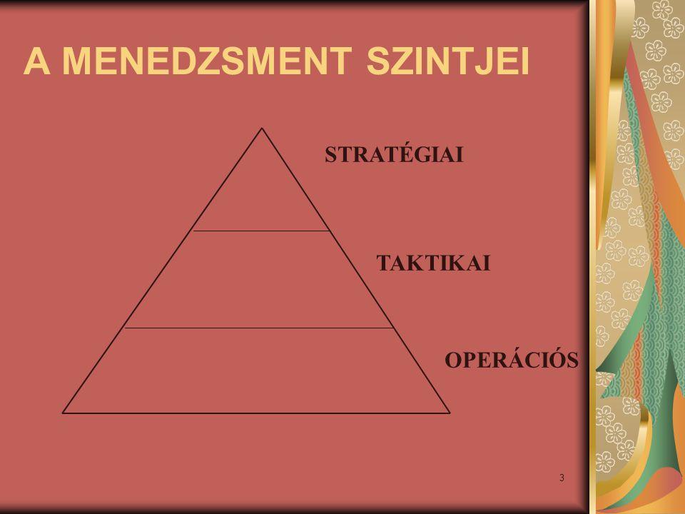 Döntés tárgya szerint Statikus – működés feltételei, szervezetek, folyamatok, egyedi, alkotó jellegű döntések – felsővezetés Dinamikus – folyamatos, gazdaságos működésre irányul, végrehajtást szabályozza 4