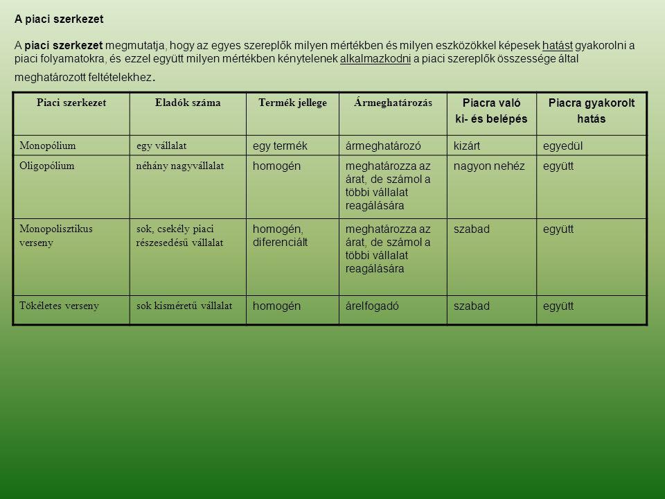 A piaci szerkezet A piaci szerkezet megmutatja, hogy az egyes szereplők milyen mértékben és milyen eszközökkel képesek hatást gyakorolni a piaci folya