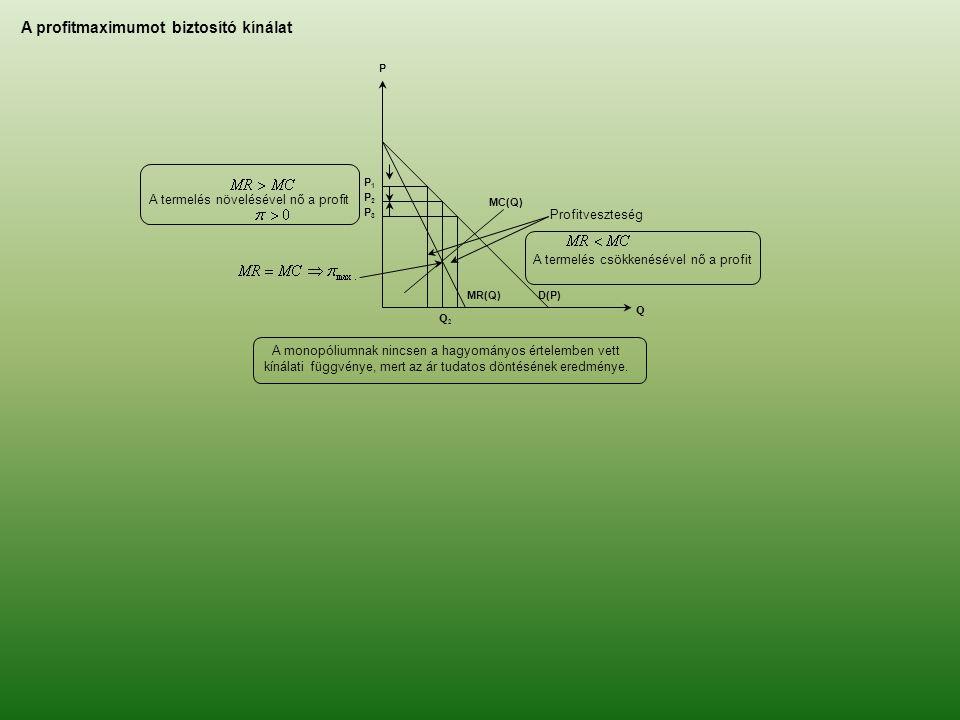 P P 1 P 2 P3 P3 Q Q 2 MR(Q) MC(Q) D(P) Profitveszteség A termelés növelésével nő a profit A termelés csökkenésével nő a profit A monopóliumnak nincsen