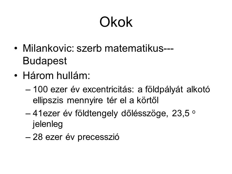 Okok Milankovic: szerb matematikus--- Budapest Három hullám: –100 ezer év excentricitás: a földpályát alkotó ellipszis mennyire tér el a körtől –41eze