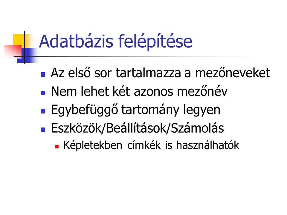 Adatbázis felépítése Az első sor tartalmazza a mezőneveket Nem lehet két azonos mezőnév Egybefüggő tartomány legyen Eszközök/Beállítások/Számolás Képletekben címkék is használhatók