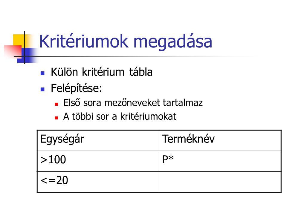 Kritériumok megadása Külön kritérium tábla Felépítése: Első sora mezőneveket tartalmaz A többi sor a kritériumokat EgységárTerméknév >100P* <=20