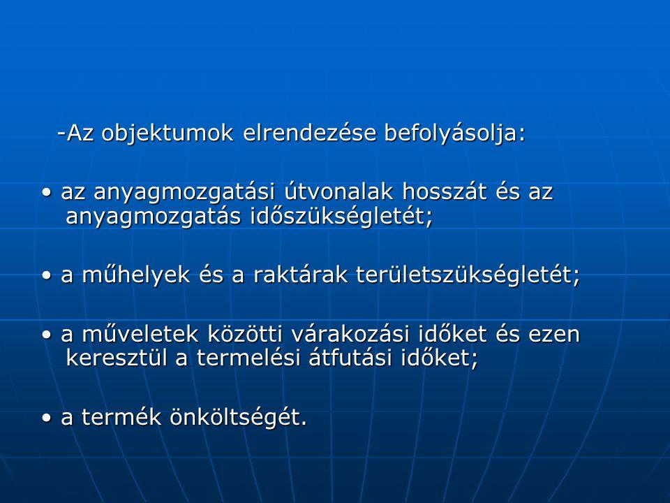 -Az objektumok elrendezése befolyásolja: -Az objektumok elrendezése befolyásolja: az anyagmozgatási útvonalak hosszát és az anyagmozgatás időszükségle