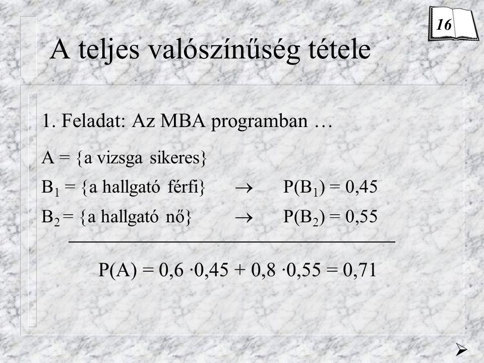 A teljes valószínűség tétele 1. Feladat: Az MBA programban … A =  a vizsga sikeres} B 1 =  a hallgató férfi}  P(B 1 ) = 0,45 B 2 =  a hallgató nő}