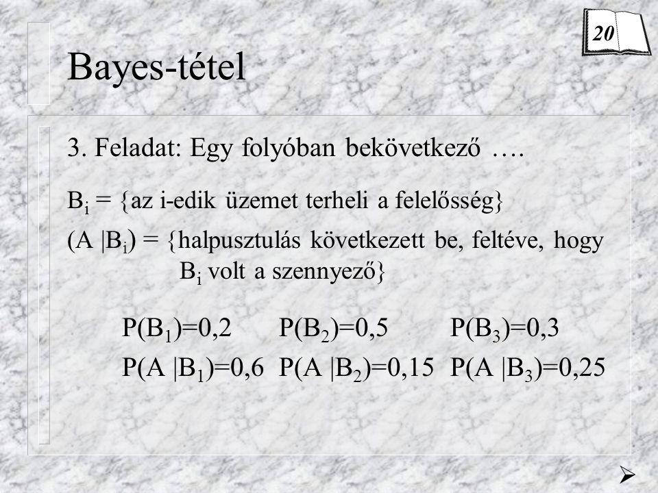 Bayes-tétel 3. Feladat: Egy folyóban bekövetkező …. B i =  az i-edik üzemet terheli a felelősség} (A  B i ) =  halpusztulás következett be, feltéve,