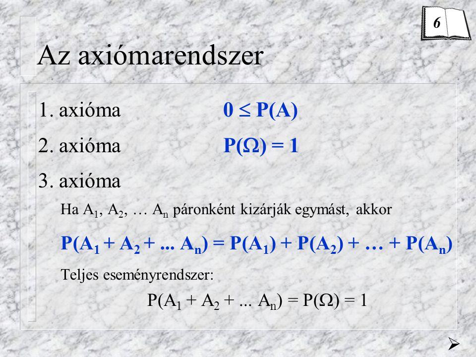 Az axiómarendszer 1. axióma0  P(A) 2. axiómaP(  ) = 1 3. axióma Ha A 1, A 2, … A n páronként kizárják egymást, akkor P(A 1 + A 2 +... A n ) = P(A 1