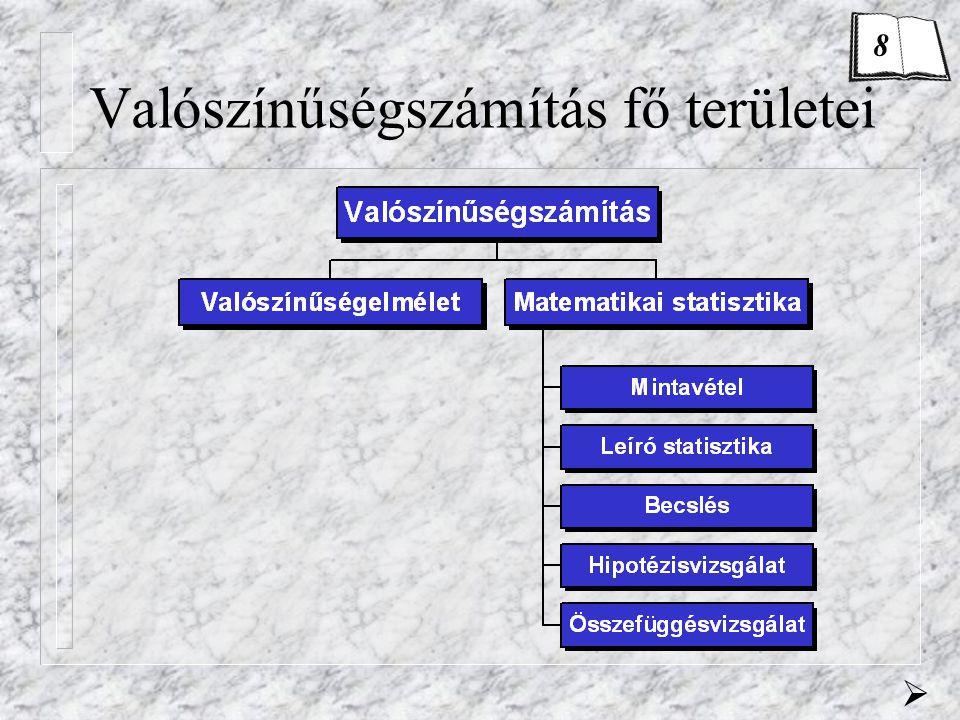 Valószínűségszámítás fő területei  8