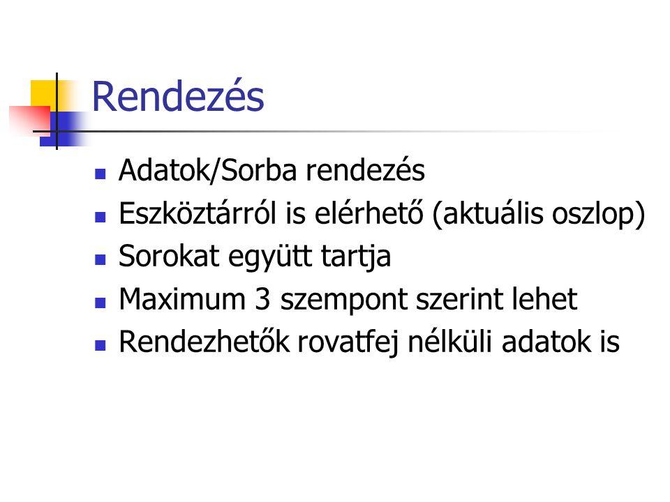 Rendezés Adatok/Sorba rendezés Eszköztárról is elérhető (aktuális oszlop) Sorokat együtt tartja Maximum 3 szempont szerint lehet Rendezhetők rovatfej