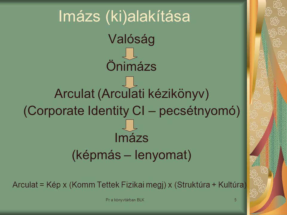 Pr a könyvtárban BLK5 Imázs (ki)alakítása Valóság Önimázs Arculat (Arculati kézikönyv) (Corporate Identity CI – pecsétnyomó) Imázs (képmás – lenyomat) Arculat = Kép x (Komm Tettek Fizikai megj) x (Struktúra + Kultúra)