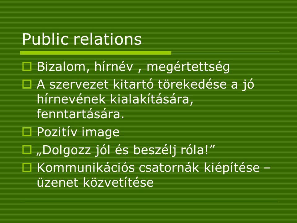 Public relations  Bizalom, hírnév, megértettség  A szervezet kitartó törekedése a jó hírnevének kialakítására, fenntartására.