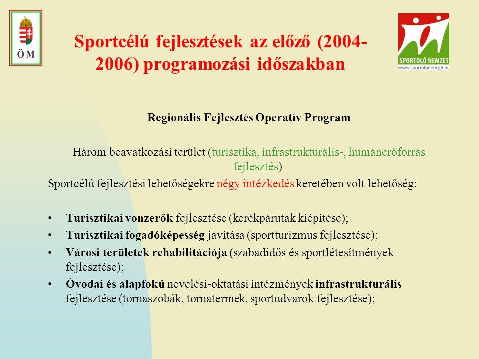 Sportcélú fejlesztések az előző (2004- 2006) programozási időszakban Regionális Fejlesztés Operatív Program Három beavatkozási terület (turisztika, infrastrukturális-, humánerőforrás fejlesztés) Sportcélú fejlesztési lehetőségekre négy intézkedés keretében volt lehetőség: Turisztikai vonzerők fejlesztése (kerékpárutak kiépítése); Turisztikai fogadóképesség javítása (sportturizmus fejlesztése); Városi területek rehabilitációja (szabadidős és sportlétesítmények fejlesztése); Óvodai és alapfokú nevelési-oktatási intézmények infrastrukturális fejlesztése (tornaszobák, tornatermek, sportudvarok fejlesztése);