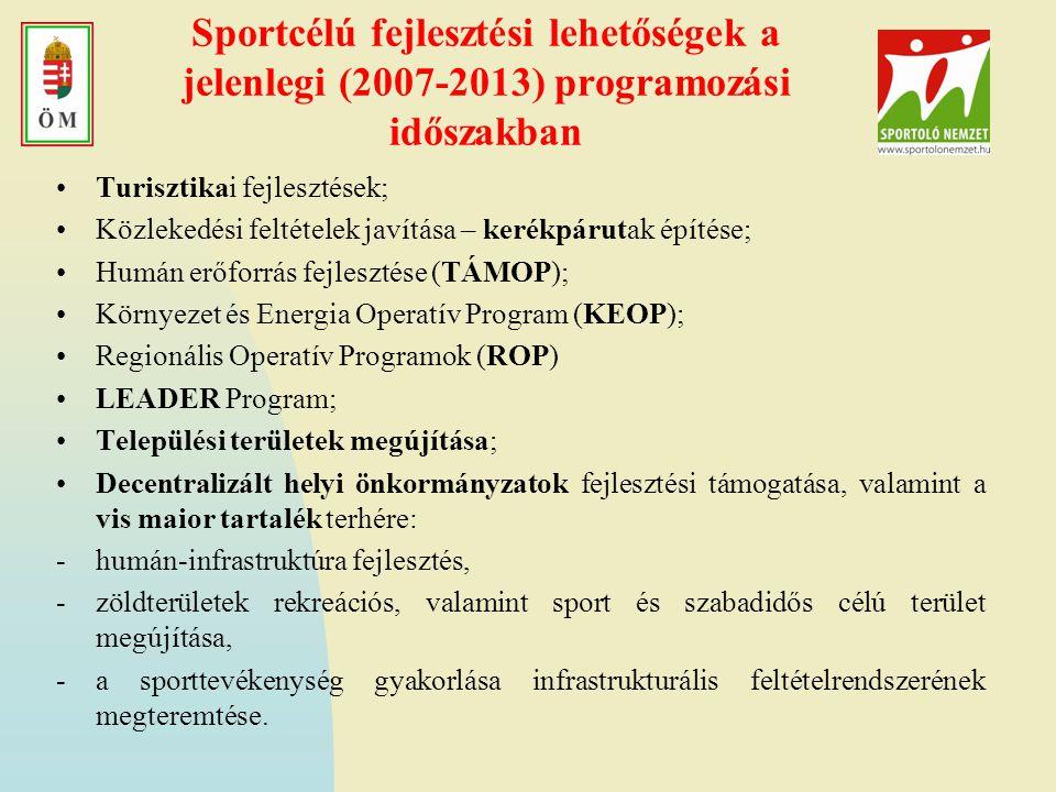 Sportcélú fejlesztési lehetőségek a jelenlegi (2007-2013) programozási időszakban Turisztikai fejlesztések; Közlekedési feltételek javítása – kerékpárutak építése; Humán erőforrás fejlesztése (TÁMOP); Környezet és Energia Operatív Program (KEOP); Regionális Operatív Programok (ROP) LEADER Program; Települési területek megújítása; Decentralizált helyi önkormányzatok fejlesztési támogatása, valamint a vis maior tartalék terhére: -humán-infrastruktúra fejlesztés, -zöldterületek rekreációs, valamint sport és szabadidős célú terület megújítása, -a sporttevékenység gyakorlása infrastrukturális feltételrendszerének megteremtése.