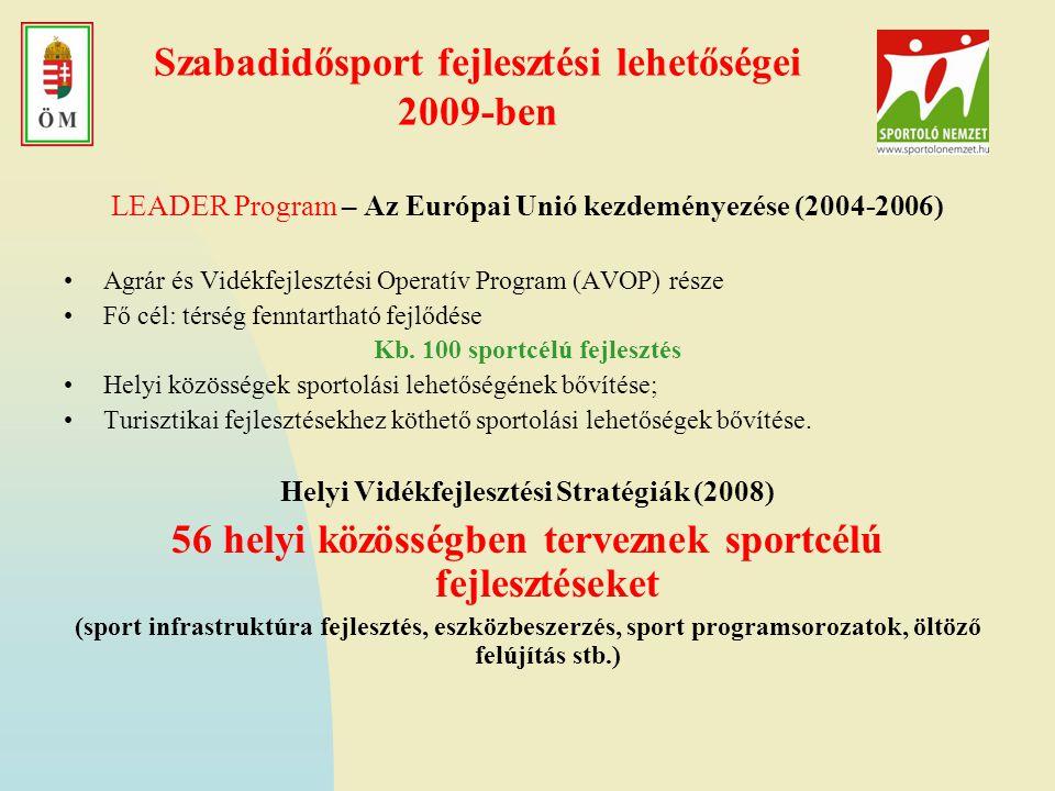 Szabadidősport fejlesztési lehetőségei 2009-ben LEADER Program – Az Európai Unió kezdeményezése (2004-2006) Agrár és Vidékfejlesztési Operatív Program (AVOP) része Fő cél: térség fenntartható fejlődése Kb.