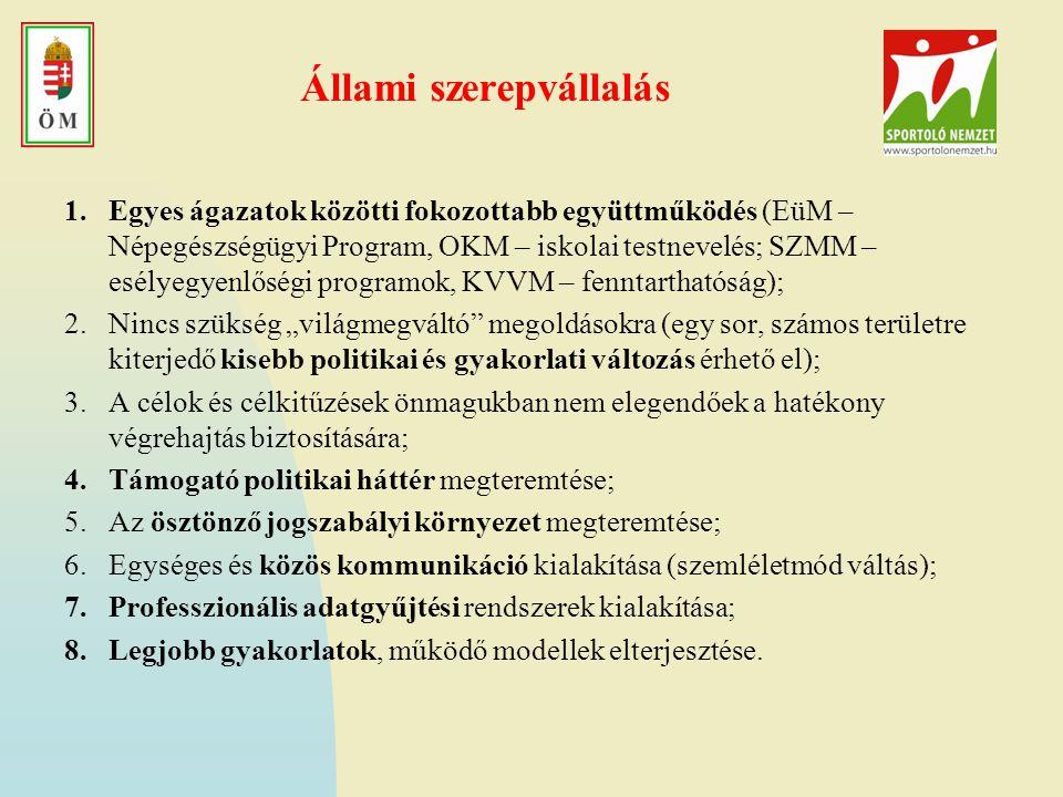 """Állami szerepvállalás 1.Egyes ágazatok közötti fokozottabb együttműködés (EüM – Népegészségügyi Program, OKM – iskolai testnevelés; SZMM – esélyegyenlőségi programok, KVVM – fenntarthatóság); 2.Nincs szükség """"világmegváltó megoldásokra (egy sor, számos területre kiterjedő kisebb politikai és gyakorlati változás érhető el); 3.A célok és célkitűzések önmagukban nem elegendőek a hatékony végrehajtás biztosítására; 4.Támogató politikai háttér megteremtése; 5.Az ösztönző jogszabályi környezet megteremtése; 6.Egységes és közös kommunikáció kialakítása (szemléletmód váltás); 7.Professzionális adatgyűjtési rendszerek kialakítása; 8.Legjobb gyakorlatok, működő modellek elterjesztése."""