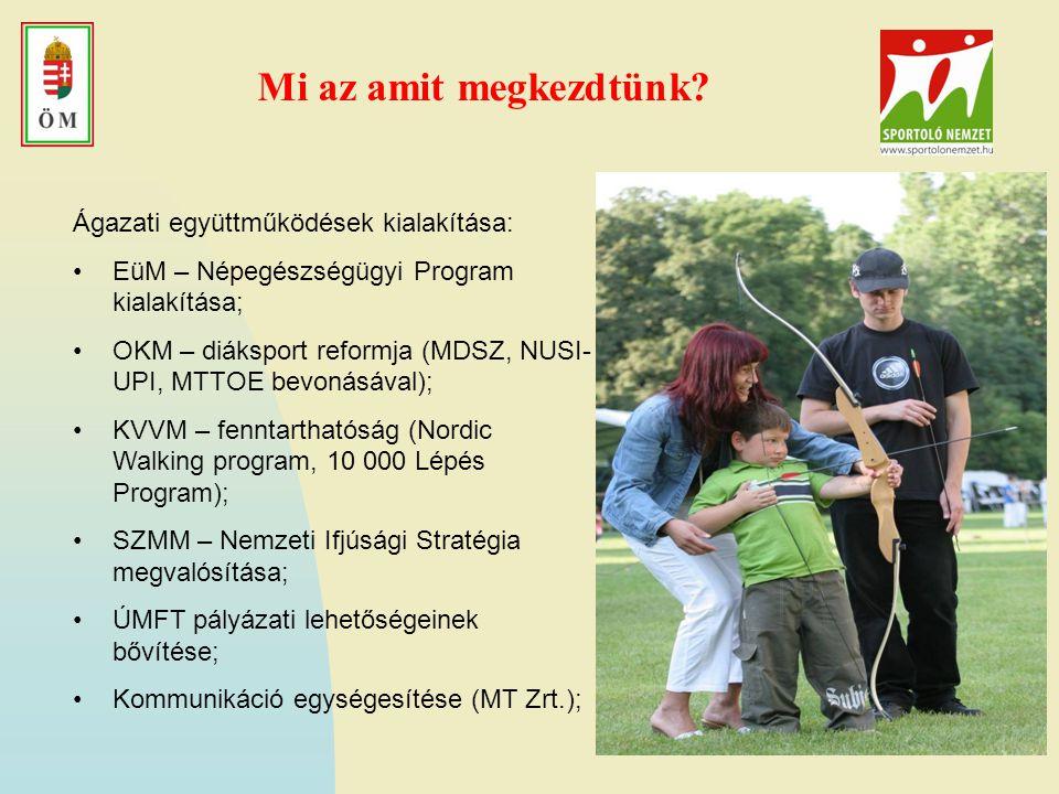 Kitűzött fejlesztési irányok 2010-2011 1.Kötött diáksport normatíva megtartása; 2.Sportlétesítmény-felújítási program megtartása; 3.Területi szintű pályázatok visszaállítása (táborozási-, szenior-, szabadidő program); 4.Önkéntesség erősítése a sport területén; 5.Multifunkcionális létesítmények építési lehetőségének megteremtése (2011-2013-as akciótervi tervezések); 6.Sportkommunikáció erősítése.