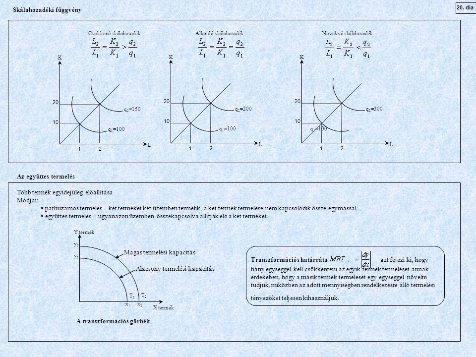 q 2 =150 q 1 =100 K L 1 2 10 20 q 2 =200 q 1 =100 K L 1 2 10 20 q 2 =300 q 1 =100 K L 1 2 10 20 Skálahozadéki függvény Csökkenő skálahozadékÁllandó skálahozadékNövekvő skálahozadék Az együttes termelés Több termék egyidejűleg előállítása Módjai:  párhuzamos termelés  két terméket két üzemben termelik, a két termék termelése nem kapcsolódik össze egymással.