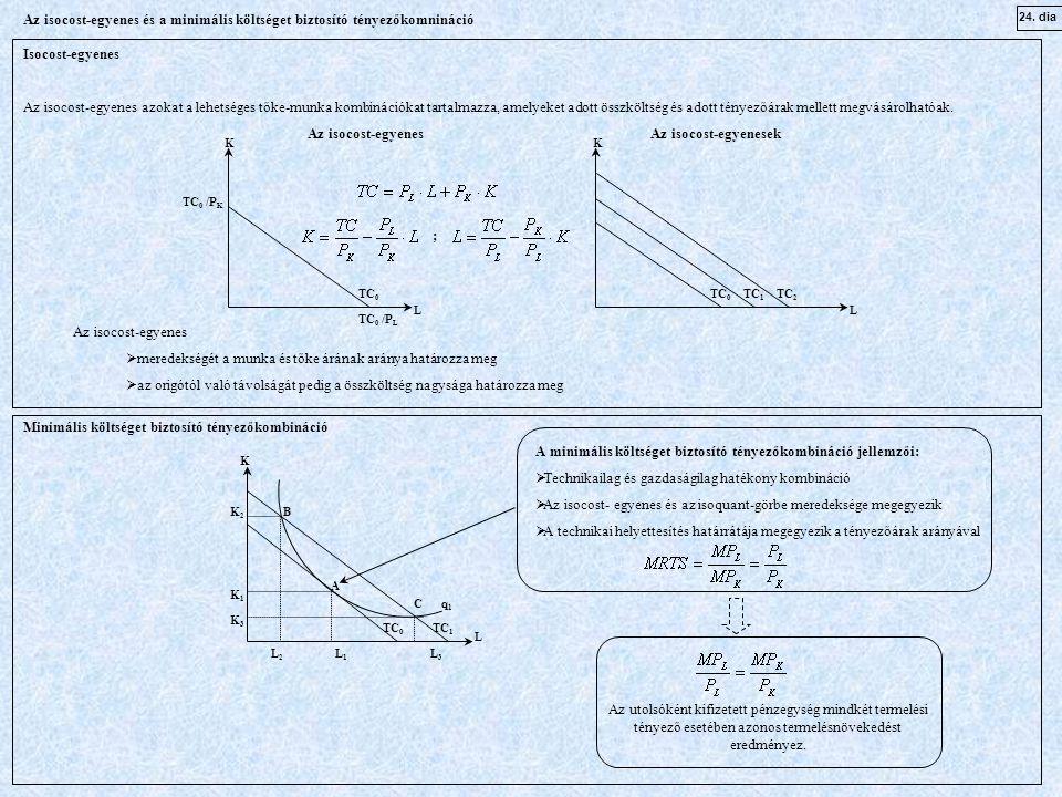 K L q1q1 TC 0 TC 1 A B C K2K2 K1K1 K3K3 L 2 L 1 L 3 A minimális költséget biztosító tényezőkombináció jellemzői:  Technikailag és gazdaságilag hatékony kombináció  Az isocost- egyenes és az isoquant-görbe meredeksége megegyezik  A technikai helyettesítés határrátája megegyezik a tényezőárak arányával Az utolsóként kifizetett pénzegység mindkét termelési tényező esetében azonos termelésnövekedést eredményez.