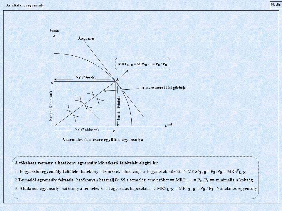banán (Péntek) hal (Péntek) banán ( Robinson ) hal (Robinson) banán hal A Áregyenes A csere szerződési görbéje A termelés és a csere együttes egyensúlya MRT B / H = MRS B / H = P H / P B A tökéletes verseny a hatékony egyensúly következő feltételeit elégíti ki: 1.