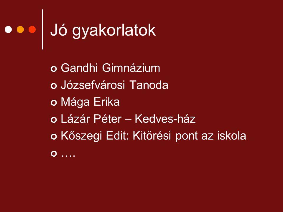 Jó gyakorlatok Gandhi Gimnázium Józsefvárosi Tanoda Mága Erika Lázár Péter – Kedves-ház Kőszegi Edit: Kitörési pont az iskola ….