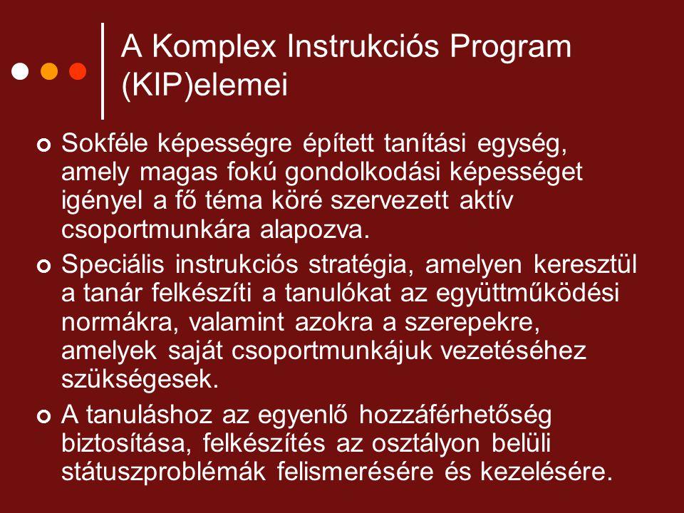 A Komplex Instrukciós Program (KIP)elemei Sokféle képességre épített tanítási egység, amely magas fokú gondolkodási képességet igényel a fő téma köré