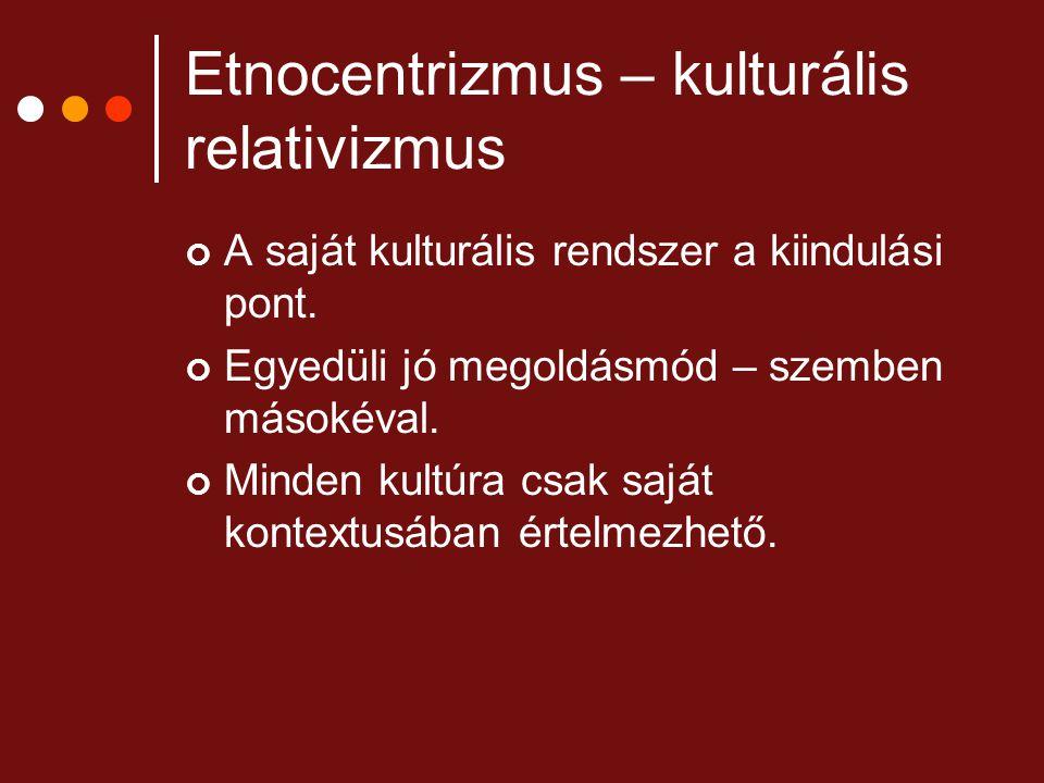 Etnocentrizmus – kulturális relativizmus A saját kulturális rendszer a kiindulási pont. Egyedüli jó megoldásmód – szemben másokéval. Minden kultúra cs