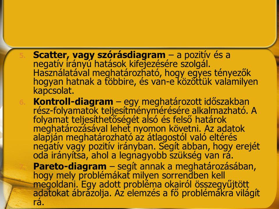 5. Scatter, vagy szórásdiagram – a pozitív és a negatív irányú hatások kifejezésére szolgál. Használatával meghatározható, hogy egyes tényezők hogyan