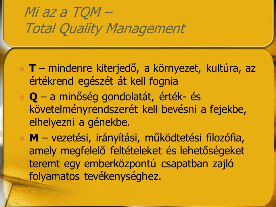 Mi az a TQM – Total Quality Management T – mindenre kiterjedő, a környezet, kultúra, az értékrend egészét át kell fognia Q – a minőség gondolatát, ért