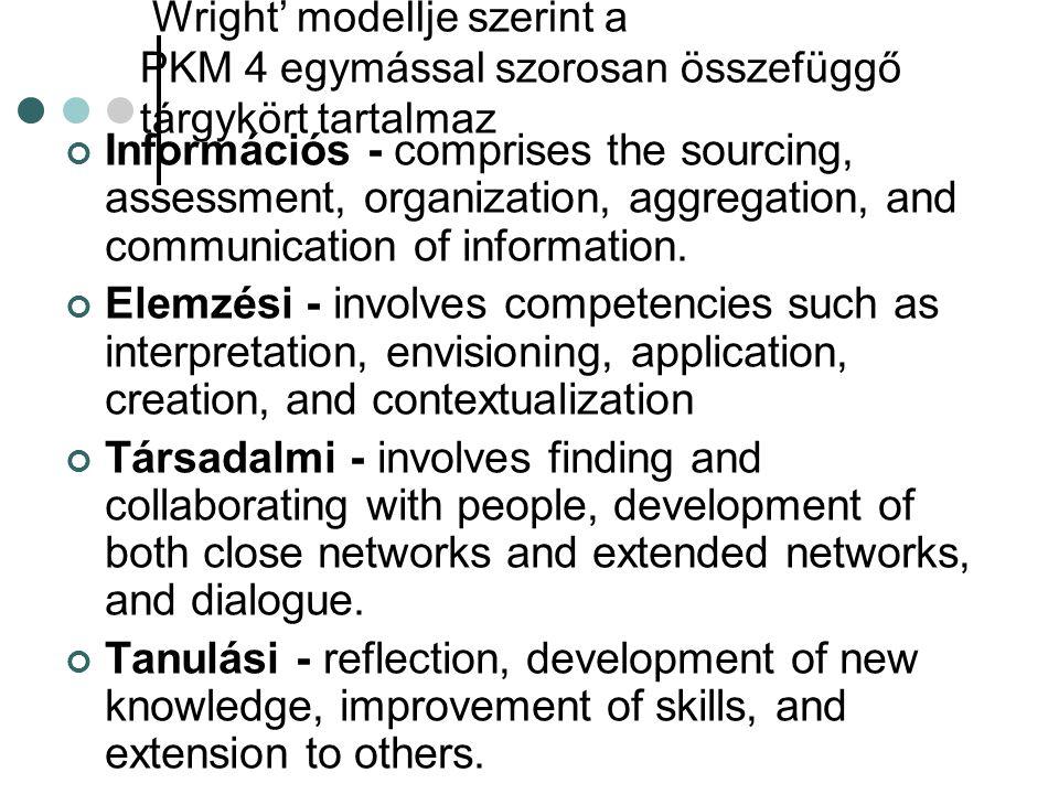 Wright' modellje szerint a PKM 4 egymással szorosan összefüggő tárgykört tartalmaz Információs - comprises the sourcing, assessment, organization, agg