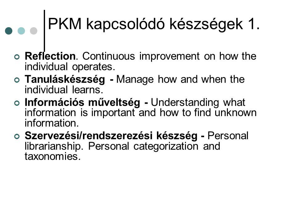 PKM kapcsolódó készségek 1. Reflection. Continuous improvement on how the individual operates. Tanuláskészség - Manage how and when the individual lea