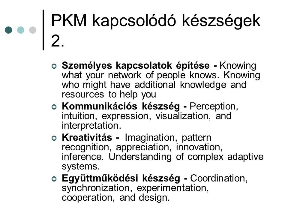 PKM kapcsolódó készségek 2. Személyes kapcsolatok építése - Knowing what your network of people knows. Knowing who might have additional knowledge and