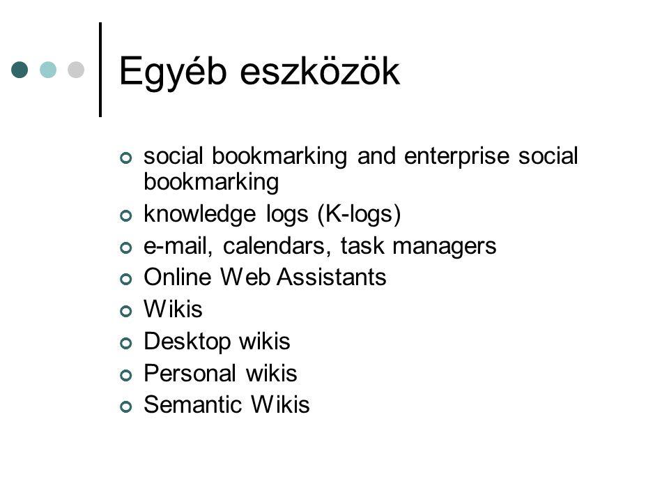 Egyéb eszközök social bookmarking and enterprise social bookmarking knowledge logs (K-logs) e-mail, calendars, task managers Online Web Assistants Wik