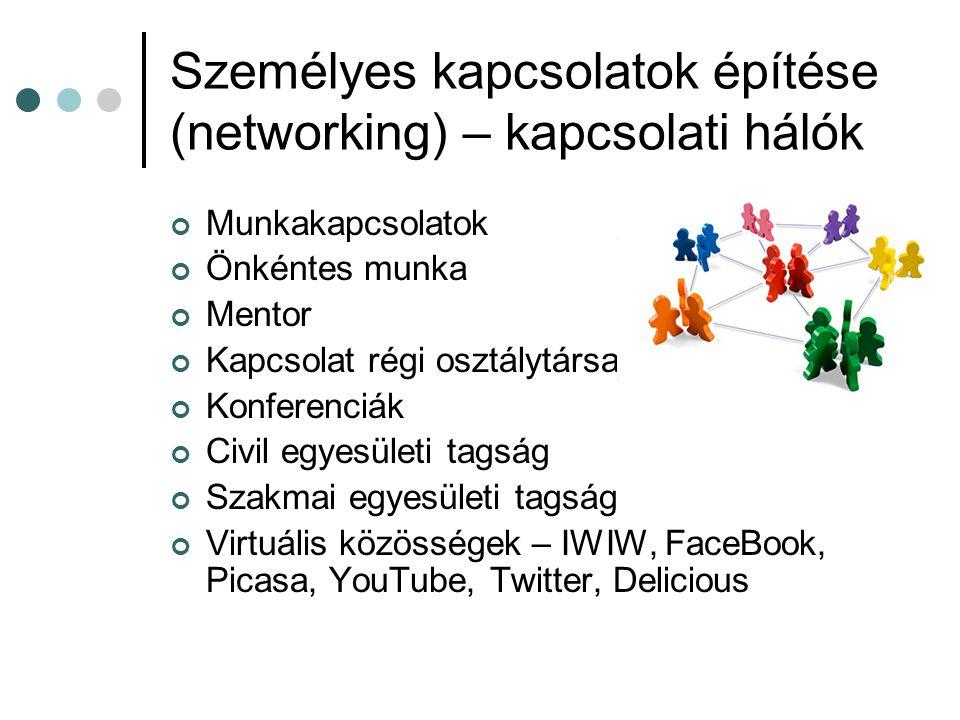 Személyes kapcsolatok építése (networking) – kapcsolati hálók Munkakapcsolatok Önkéntes munka Mentor Kapcsolat régi osztálytársakkal Konferenciák Civi