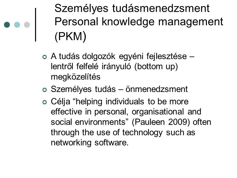 Személyes tudásmenedzsment Personal knowledge management (PKM ) A tudás dolgozók egyéni fejlesztése – lentről felfelé irányuló (bottom up) megközelíté