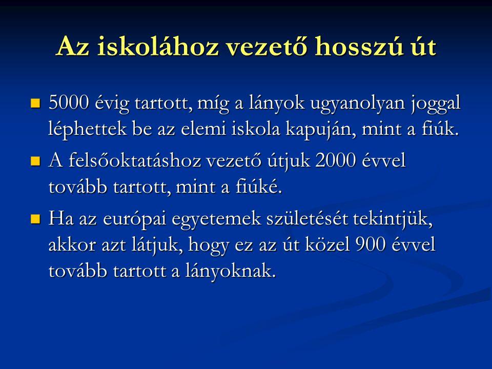A lányok középfokú iskoláztatásáért Molnár Aladár (1839-1881) országgyűlési képviselő: Molnár Aladár (1839-1881) országgyűlési képviselő: kidolgozta és Trefort Ágoston kultuszminiszternek előterjesztette egy új nőképző intézmény alapításának részletes tervezetét.