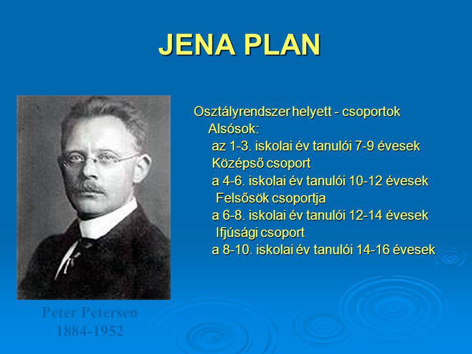 JENA PLAN JENA PLAN Osztályrendszer helyett - csoportok Alsósok: Alsósok: az 1-3.