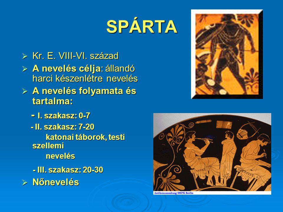 SPÁRTA  Kr.E. VIII-VI.