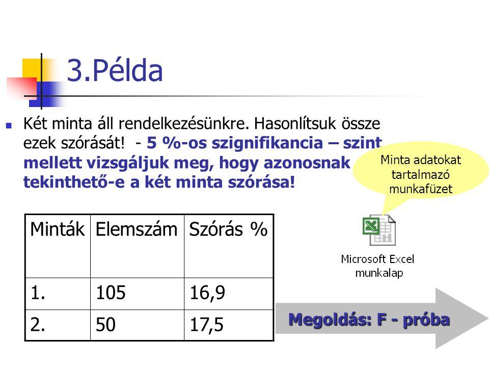3.Példa Két minta áll rendelkezésünkre.Hasonlítsuk össze ezek szórását.