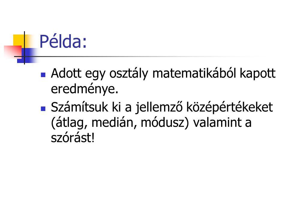 Példa: Adott egy osztály matematikából kapott eredménye.