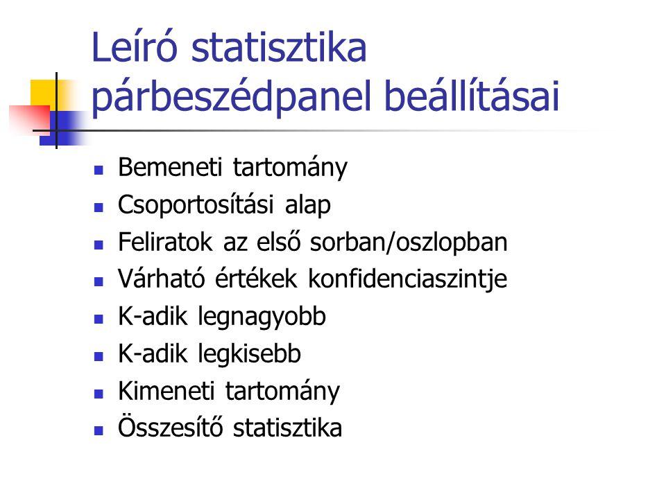 Leíró statisztika párbeszédpanel beállításai Bemeneti tartomány Csoportosítási alap Feliratok az első sorban/oszlopban Várható értékek konfidenciaszintje K-adik legnagyobb K-adik legkisebb Kimeneti tartomány Összesítő statisztika