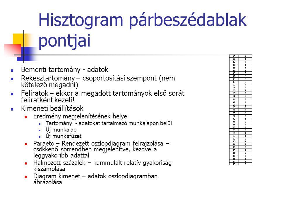 Hisztogram párbeszédablak pontjai Bementi tartomány - adatok Rekesztartomány – csoportosítási szempont (nem kötelező megadni) Feliratok – ekkor a megadott tartományok első sorát feliratként kezeli.