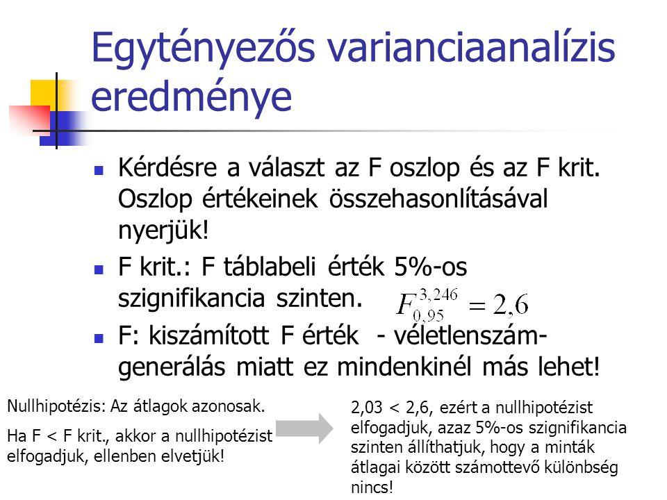 Egytényezős varianciaanalízis eredménye Kérdésre a választ az F oszlop és az F krit.