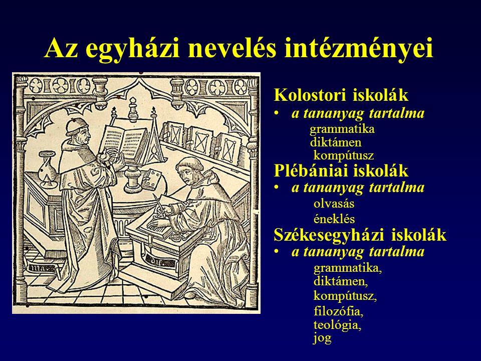 Az egyházi nevelés intézményei Kolostori iskolák a tananyag tartalma grammatika diktámen kompútusz Plébániai iskolák a tananyag tartalma olvasás énekl